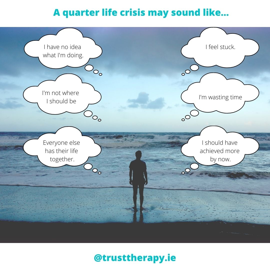 A Quarter Life Crisis may sound like…